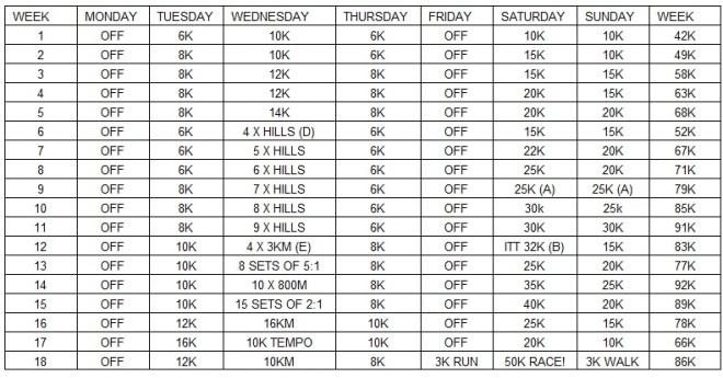 nandish marathon plan sample1
